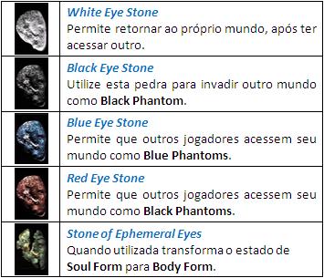 Demons_EyesStones.png